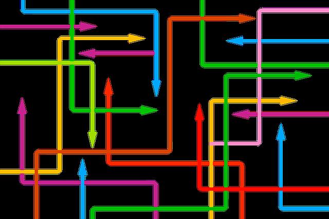 Die Umsetzung der Digitalisierungsstrategie