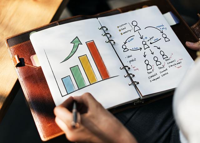 Die Umsatz Transformationsstrategien in Unternehmen