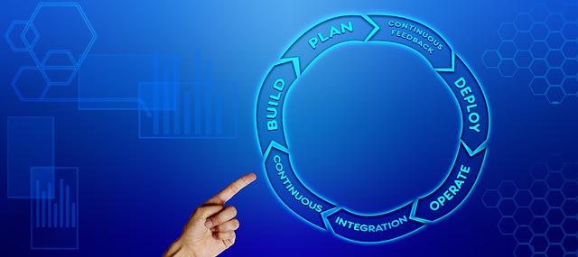 IT-Architektur Grundlagen: wichtiges Fundament für wachsende Unternehmen