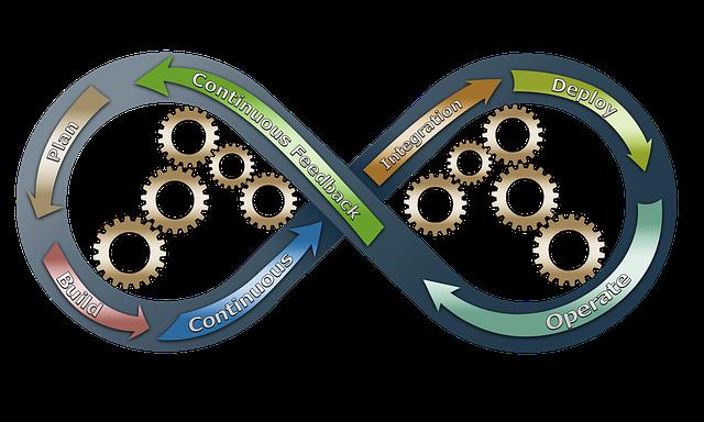 ITIL Zertifizierung – eine gefragte Qualifikation